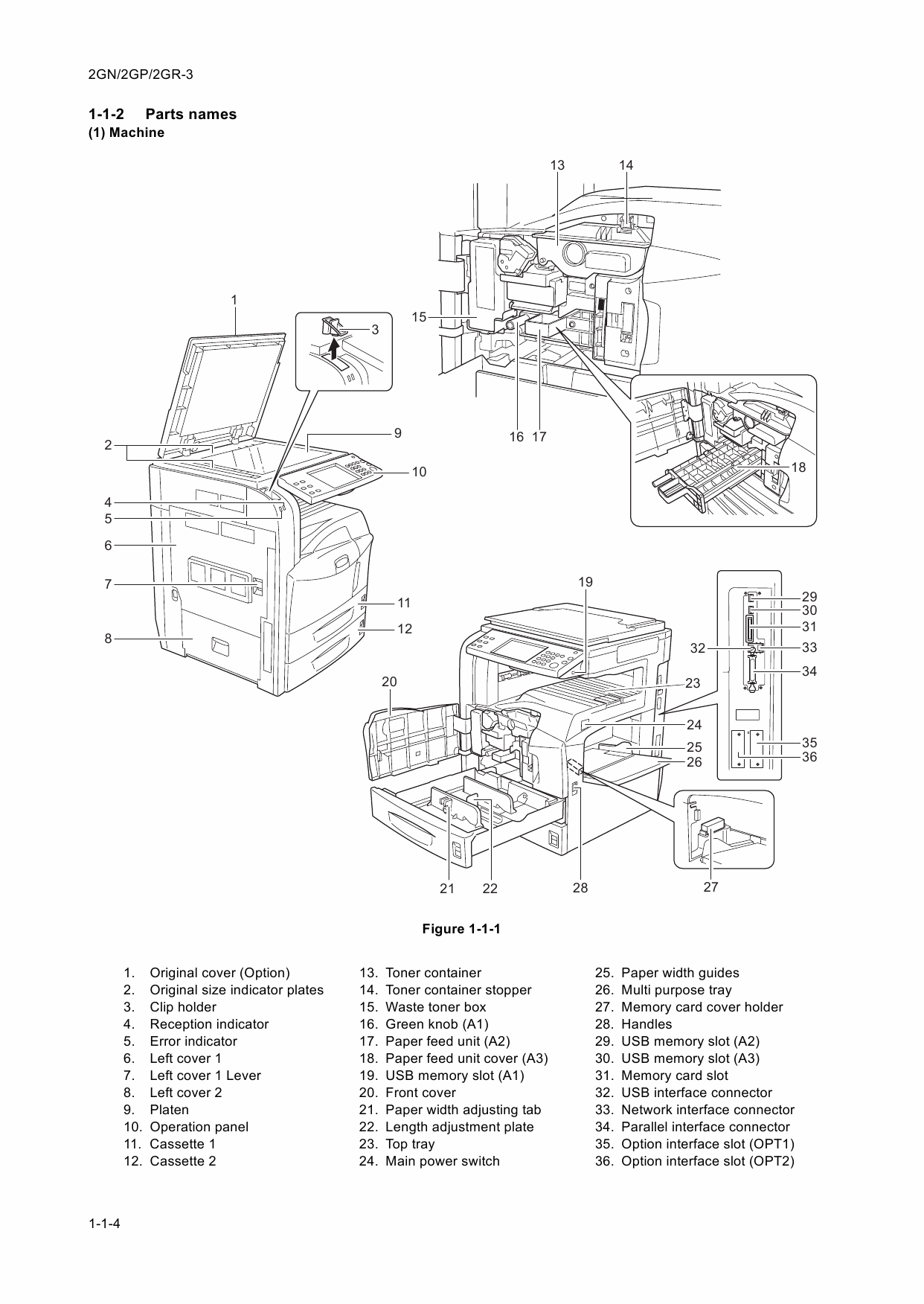 KYOCERA Copier KM-3050 4050 5050 Service Manual-2